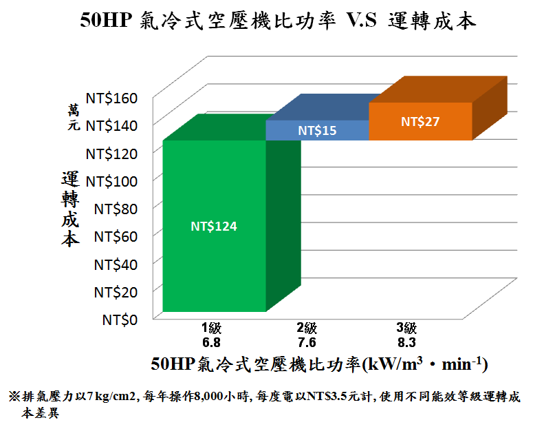 ind_images/news/Blower_cost-20180811_jpg.png